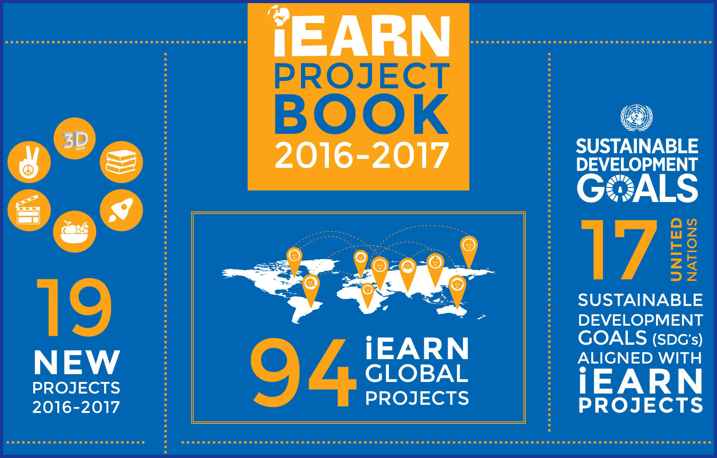 iEARN Project Book